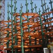 صنایع ساختمان